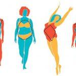 Форма вашего тела: влияние на ваше здоровье
