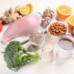 Питание и иммунитет. Часть 2